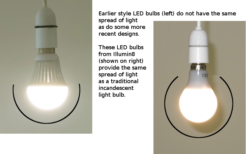 Spread of light from different LED bulb designs
