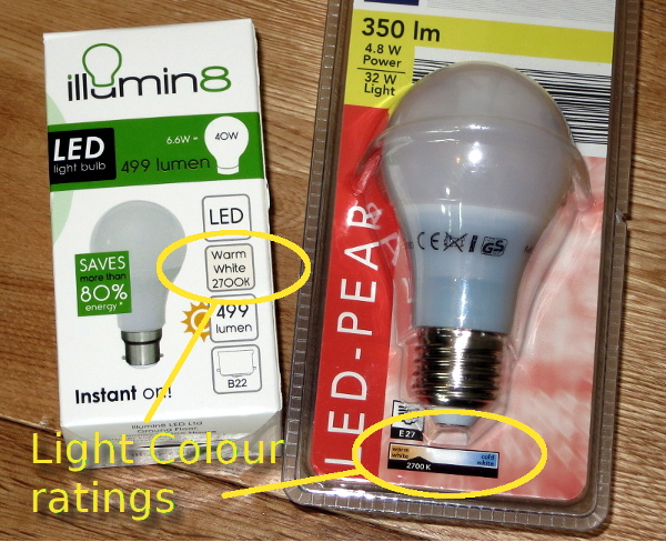LED bulb colour temperature ratings